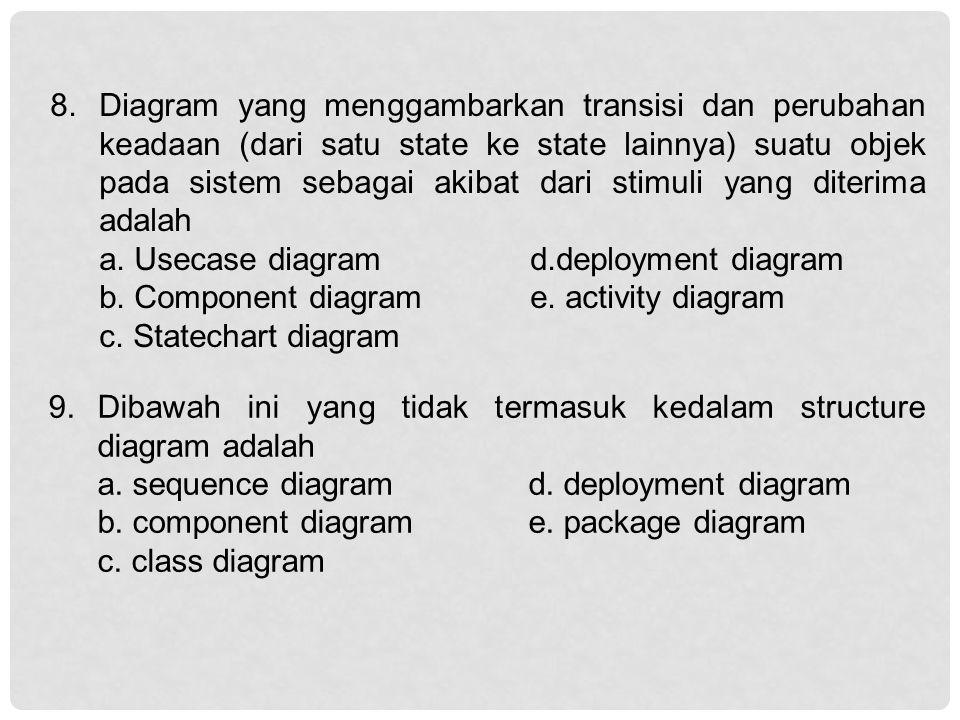 18.Jika usecase itu merupakan keharusan (required) terhadap usecase lainnya dinamakan Association a.