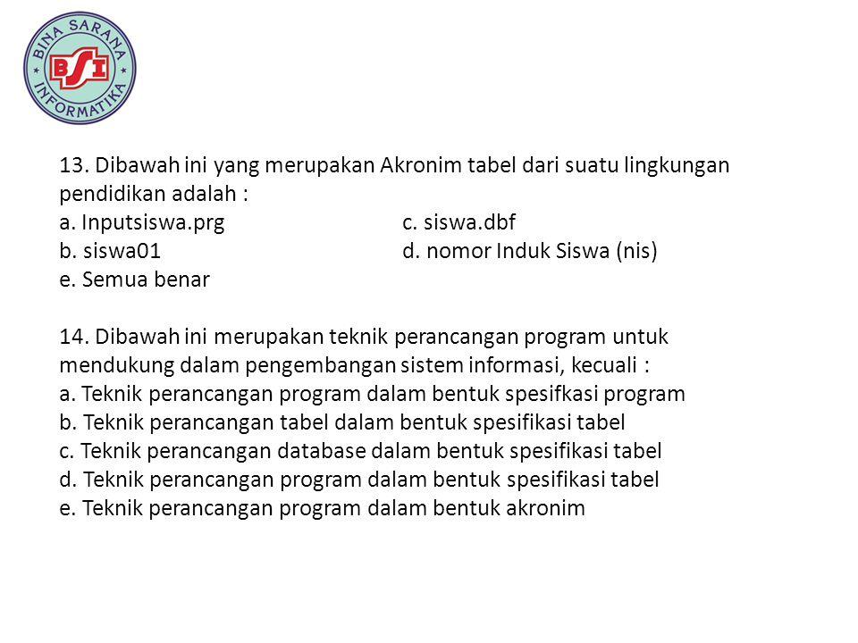 13. Dibawah ini yang merupakan Akronim tabel dari suatu lingkungan pendidikan adalah : a. Inputsiswa.prg c. siswa.dbf b. siswa01 d. nomor Induk Siswa