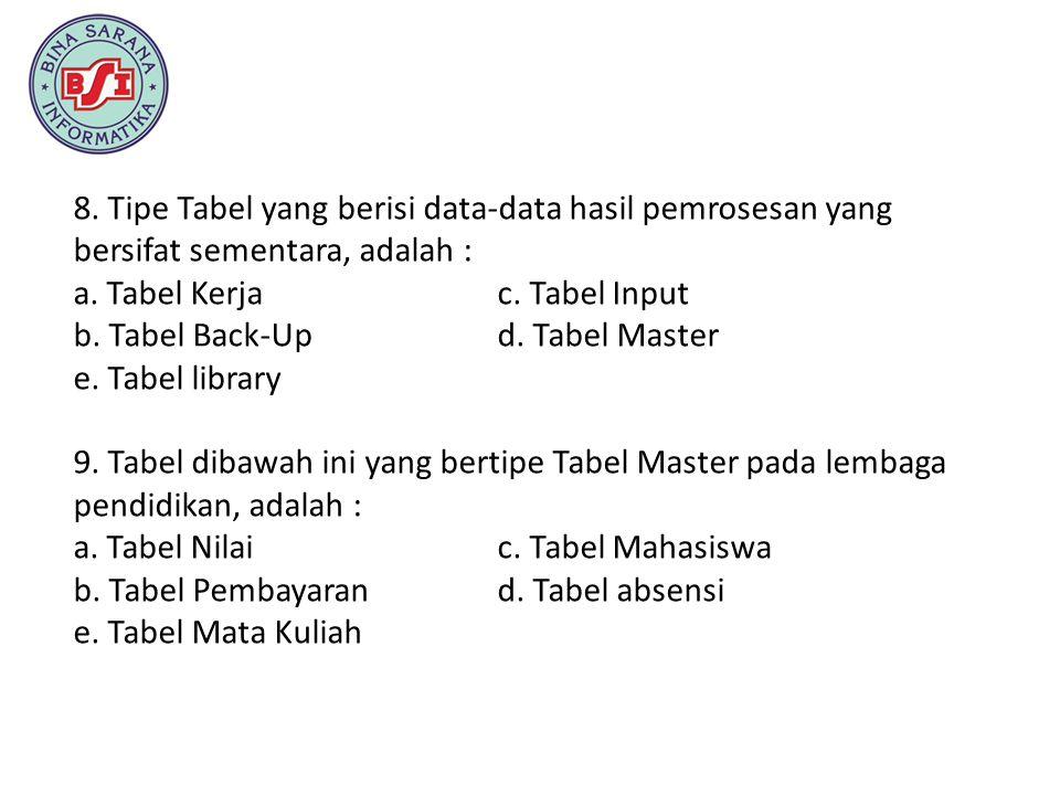 8. Tipe Tabel yang berisi data-data hasil pemrosesan yang bersifat sementara, adalah : a. Tabel Kerja c. Tabel Input b. Tabel Back-Up d. Tabel Master
