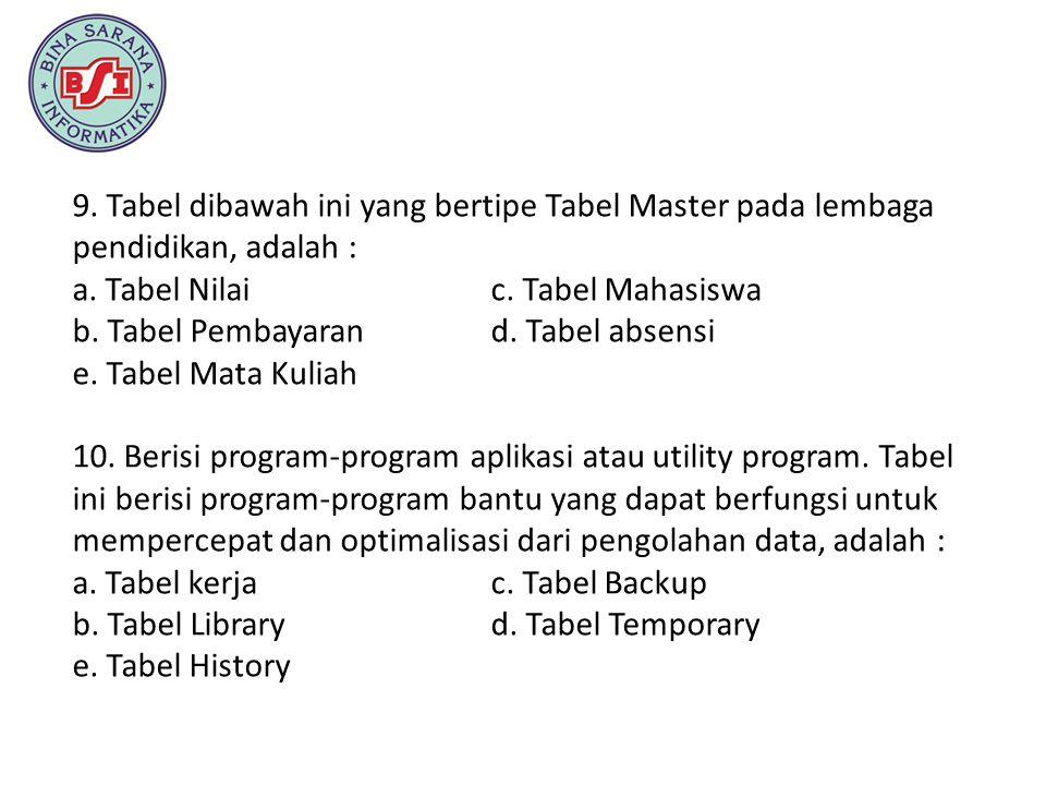 9. Tabel dibawah ini yang bertipe Tabel Master pada lembaga pendidikan, adalah : a. Tabel Nilai c. Tabel Mahasiswa b. Tabel Pembayaran d. Tabel absens