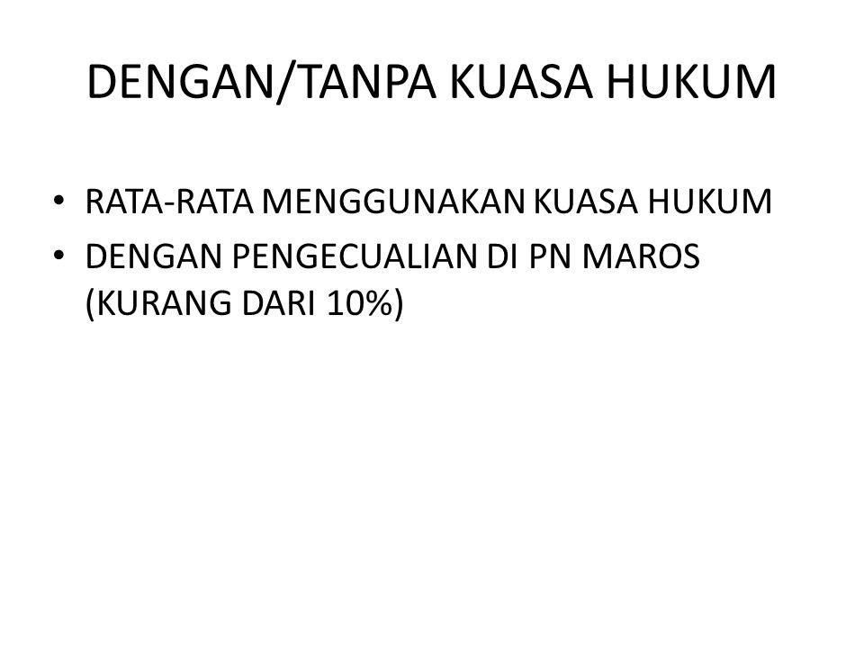 DENGAN/TANPA KUASA HUKUM • RATA-RATA MENGGUNAKAN KUASA HUKUM • DENGAN PENGECUALIAN DI PN MAROS (KURANG DARI 10%)