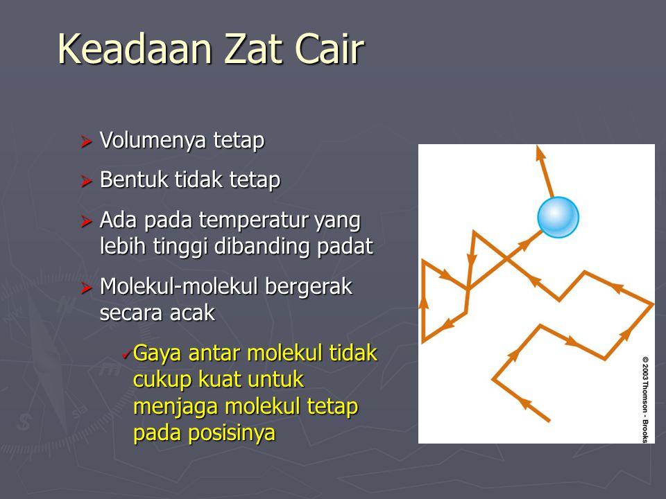 Keadaan Zat Cair  Volumenya tetap  Bentuk tidak tetap  Ada pada temperatur yang lebih tinggi dibanding padat  Molekul-molekul bergerak secara acak