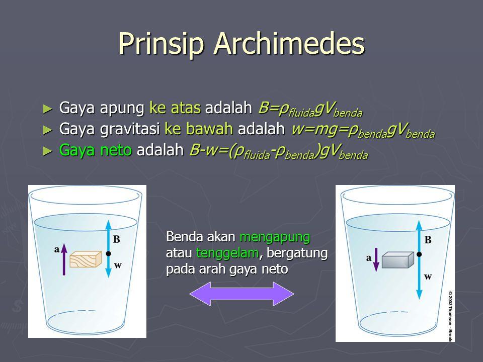 Prinsip Archimedes ► Gaya apung ke atas adalah B=ρ fluida gV benda ► Gaya gravitasi ke bawah adalah w=mg=ρ benda gV benda ► Gaya neto adalah B-w=(ρ fl