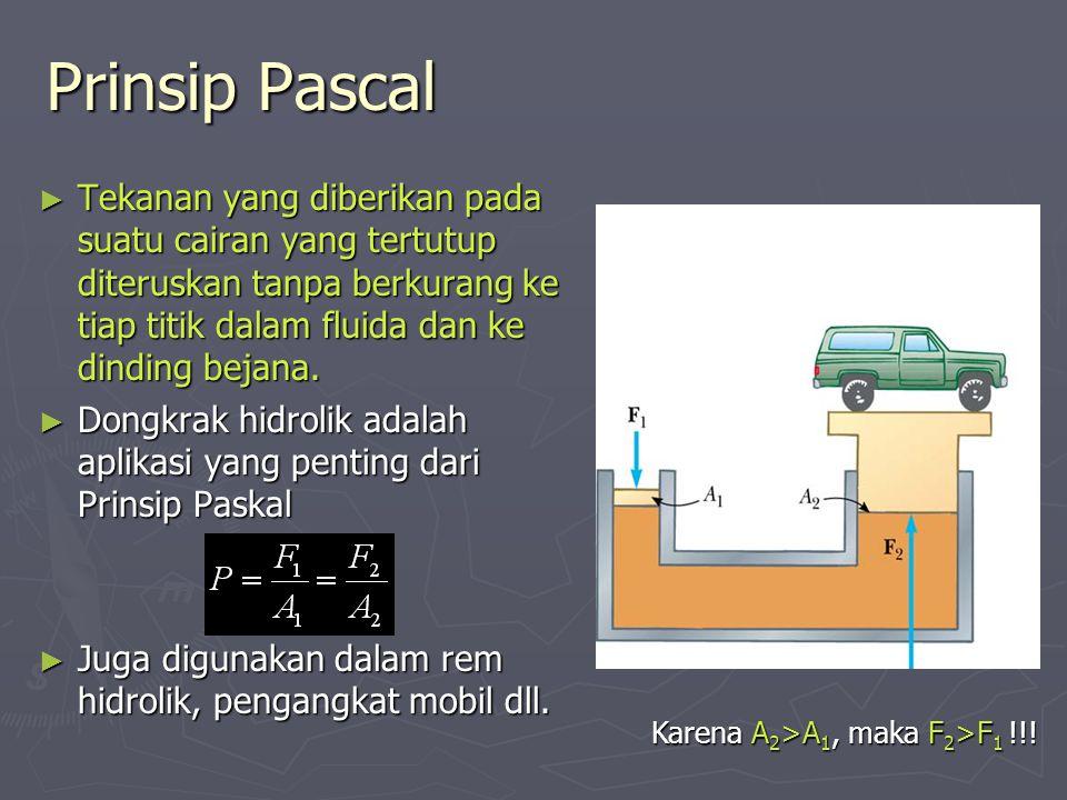 Prinsip Pascal ► Tekanan yang diberikan pada suatu cairan yang tertutup diteruskan tanpa berkurang ke tiap titik dalam fluida dan ke dinding bejana. ►
