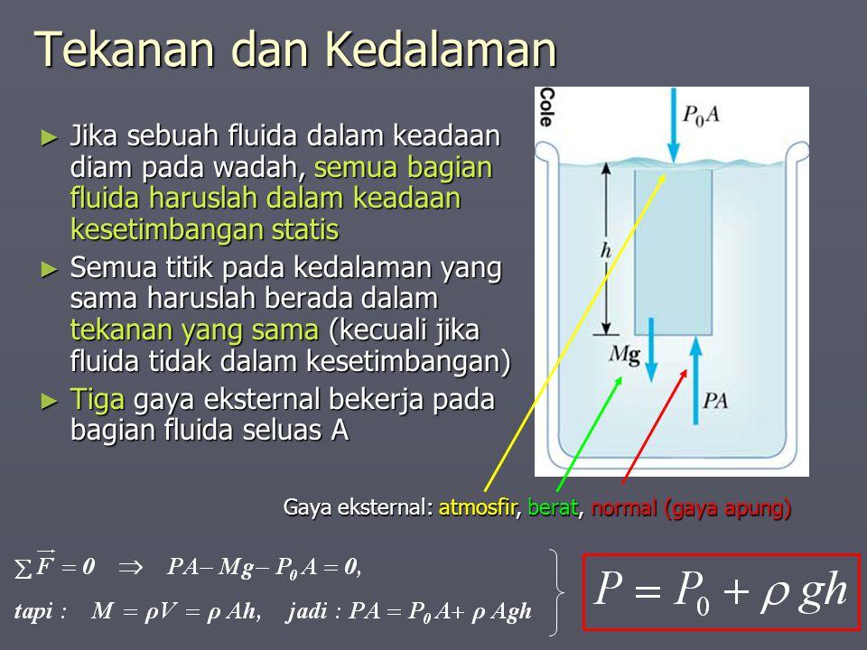 Tekanan dan Kedalaman ► Jika sebuah fluida dalam keadaan diam pada wadah, semua bagian fluida haruslah dalam keadaan kesetimbangan statis ► Semua titi