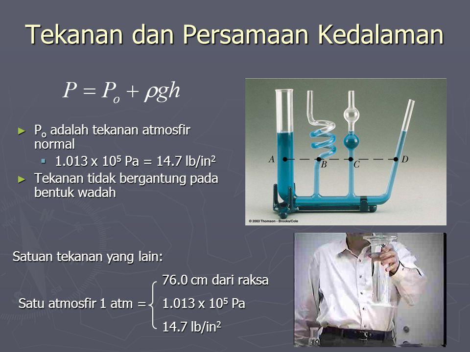 Tekanan dan Persamaan Kedalaman ► P o adalah tekanan atmosfir normal  1.013 x 10 5 Pa = 14.7 lb/in 2 ► Tekanan tidak bergantung pada bentuk wadah Sat