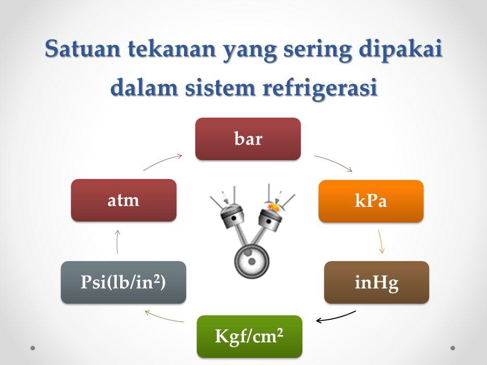 Satuan tekanan yang sering dipakai dalam sistem refrigerasi barkPainHgKgf/cm 2 Psi(lb/in 2 )atm