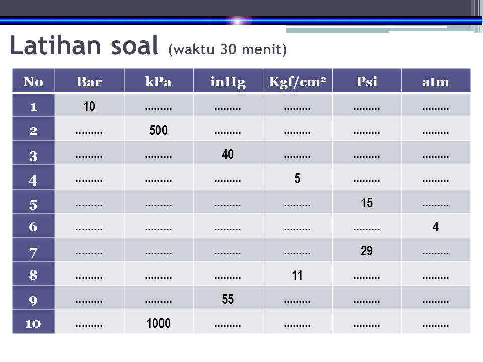 Latihan soal (waktu 30 menit) NoBarkPainHg Kgf/cm 2 Psiatm 1 10......... 2 500......... 3 40......... 4 5 5 15......... 6 4 7 29......... 8 11........