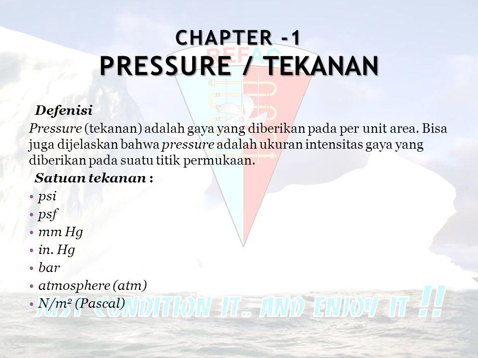 CHAPTER -1 PRESSURE / TEKANAN Defenisi Pressure (tekanan) adalah gaya yang diberikan pada per unit area. Bisa juga dijelaskan bahwa pressure adalah uk
