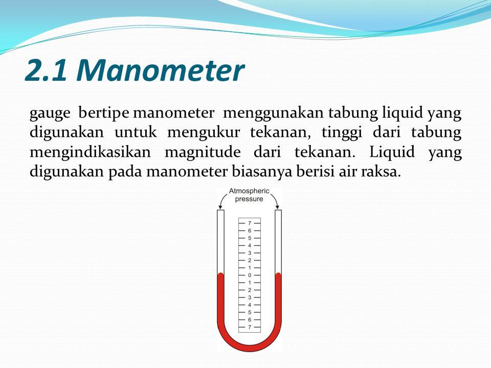 2.1 Manometer gauge bertipe manometer menggunakan tabung liquid yang digunakan untuk mengukur tekanan, tinggi dari tabung mengindikasikan magnitude da