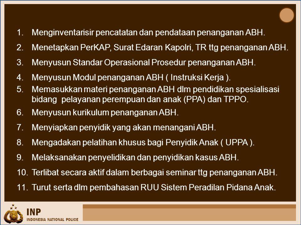 INP INDONESIA NATIONAL POLICE 1.Menginventarisir pencatatan dan pendataan penanganan ABH. 2.Menetapkan PerKAP, Surat Edaran Kapolri, TR ttg penanganan