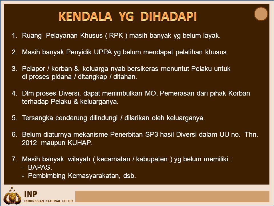 INP INDONESIAN NATIONAL POLICE 1.Ruang Pelayanan Khusus ( RPK ) masih banyak yg belum layak. 2.Masih banyak Penyidik UPPA yg belum mendapat pelatihan