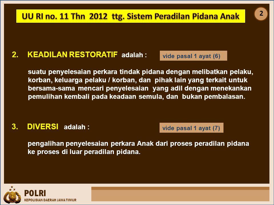 INP INDONESIA NATIONAL POLICE 1.Jelaskan hak-hak anak menggunakan bahasa dan kalimat yang sesuai dengan usia dan tingkat pemahaman anak.