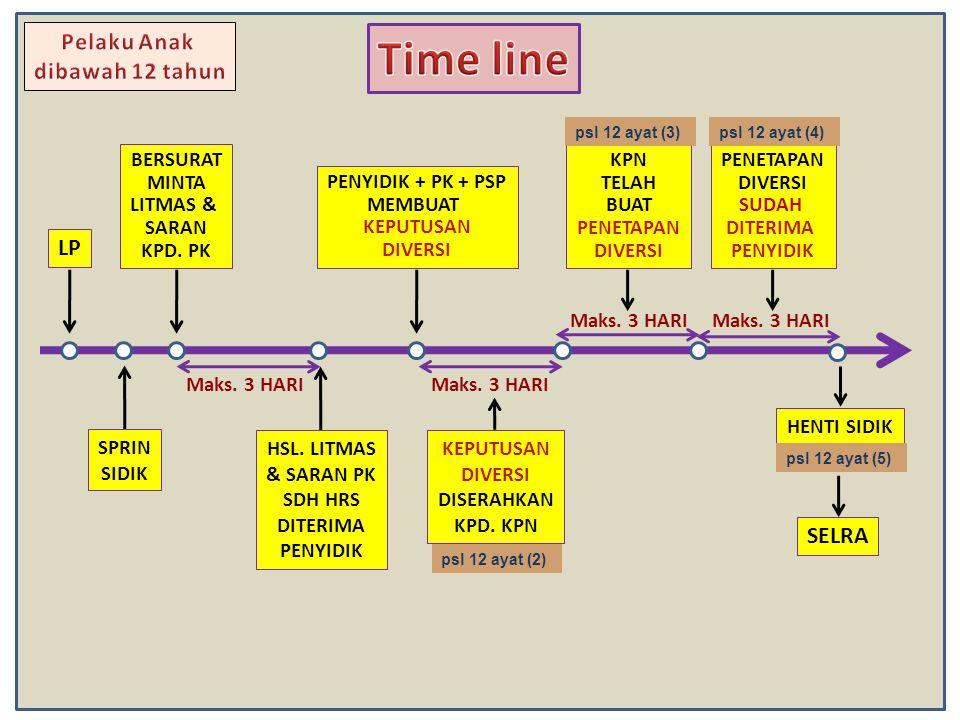 INP INDONESIAN NATIONAL POLICE 1.Ruang Pelayanan Khusus ( RPK ) masih banyak yg belum layak.