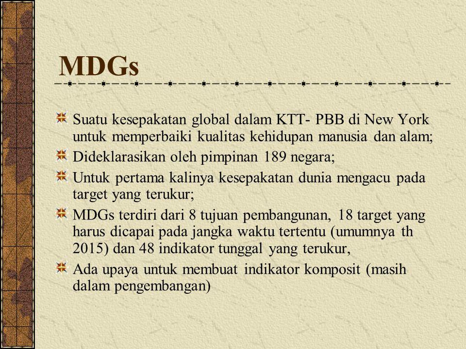 MDGs Suatu kesepakatan global dalam KTT- PBB di New York untuk memperbaiki kualitas kehidupan manusia dan alam; Dideklarasikan oleh pimpinan 189 negar