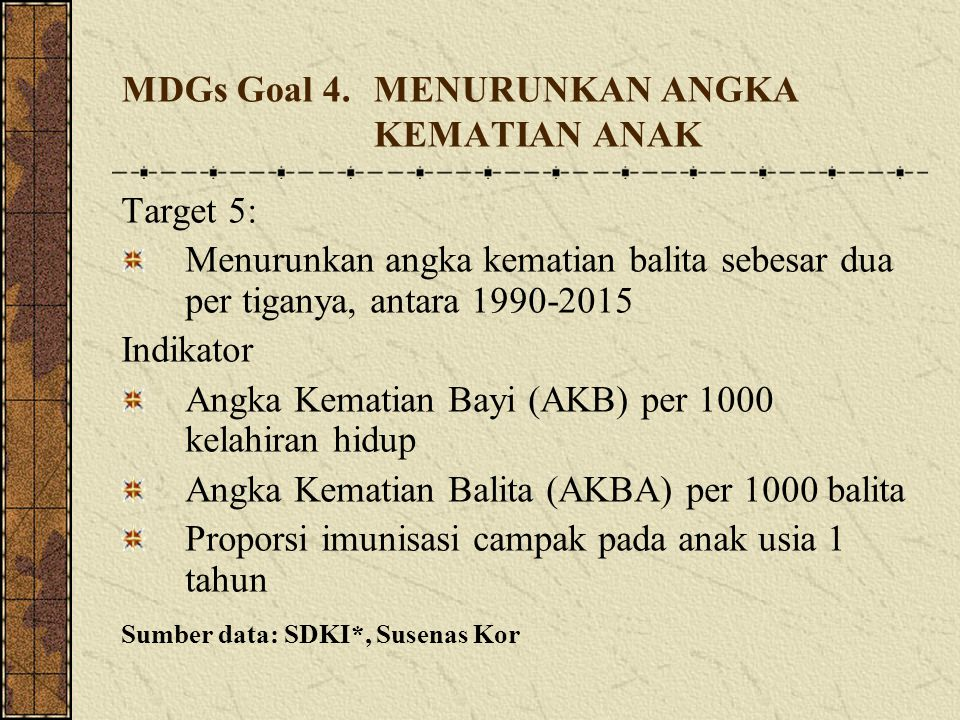 MDGs Goal 4.MENURUNKAN ANGKA KEMATIAN ANAK Target 5: Menurunkan angka kematian balita sebesar dua per tiganya, antara 1990-2015 Indikator Angka Kemati