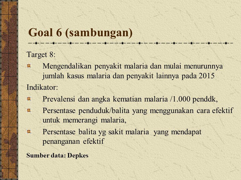 Goal 6 (sambungan) Target 8: Mengendalikan penyakit malaria dan mulai menurunnya jumlah kasus malaria dan penyakit lainnya pada 2015 Indikator: Preva