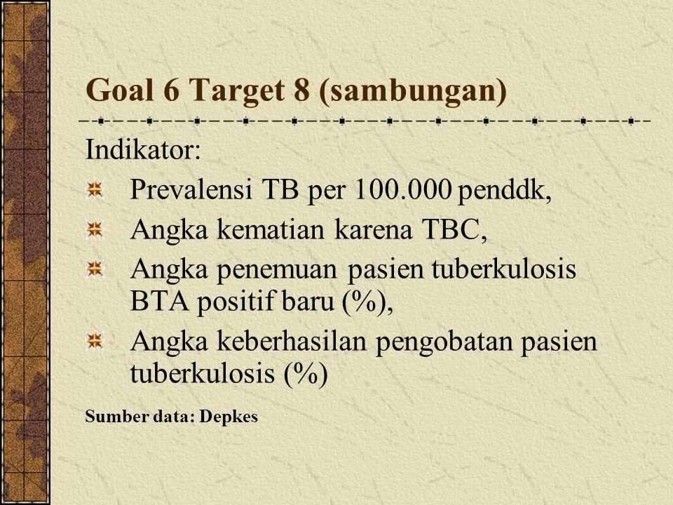 Goal 6 Target 8 (sambungan) Indikator: Prevalensi TB per 100.000 penddk, Angka kematian karena TBC, Angka penemuan pasien tuberkulosis BTA positif ba