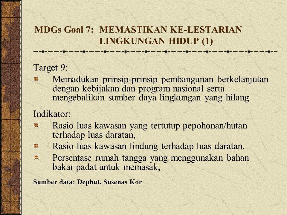 MDGs Goal 7: MEMASTIKAN KE-LESTARIAN LINGKUNGAN HIDUP (1) Target 9: Memadukan prinsip-prinsip pembangunan berkelanjutan dengan kebijakan dan program