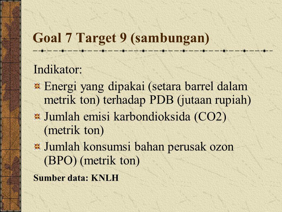 Goal 7 Target 9 (sambungan) Indikator: Energi yang dipakai (setara barrel dalam metrik ton) terhadap PDB (jutaan rupiah) Jumlah emisi karbondioksida