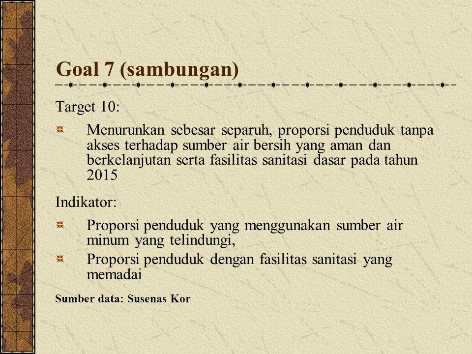 Goal 7 (sambungan) Target 10: Menurunkan sebesar separuh, proporsi penduduk tanpa akses terhadap sumber air bersih yang aman dan berkelanjutan serta