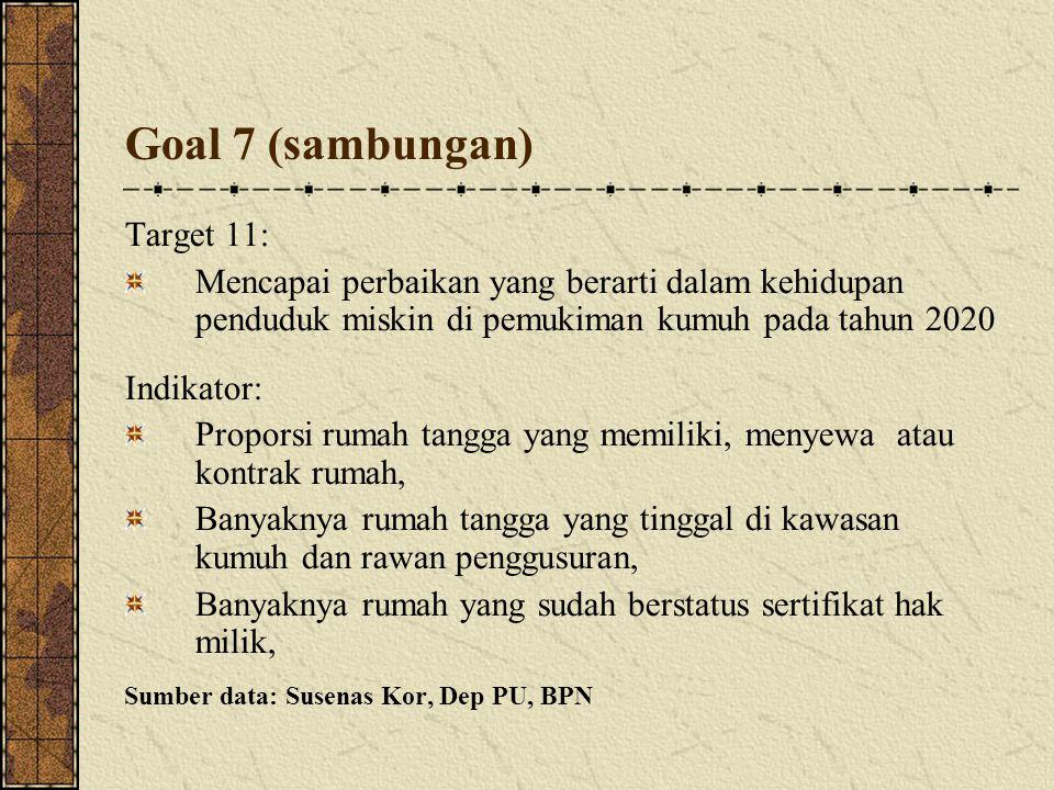 Goal 7 (sambungan) Target 11: Mencapai perbaikan yang berarti dalam kehidupan penduduk miskin di pemukiman kumuh pada tahun 2020 Indikator: Proporsi