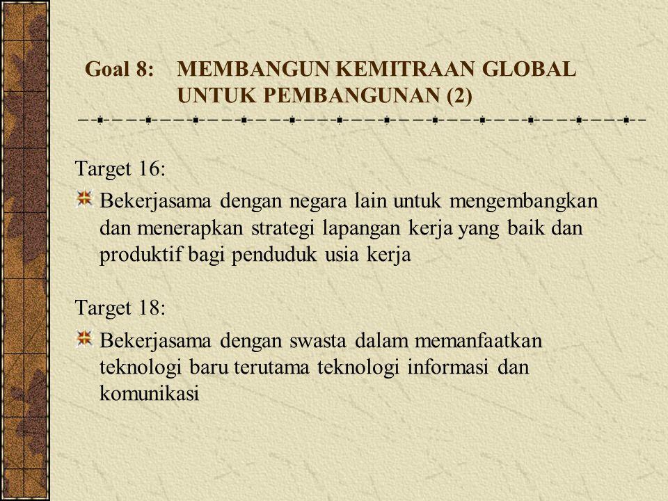 Goal 8: MEMBANGUN KEMITRAAN GLOBAL UNTUK PEMBANGUNAN (2) Target 16: Bekerjasama dengan negara lain untuk mengembangkan dan menerapkan strategi lapang