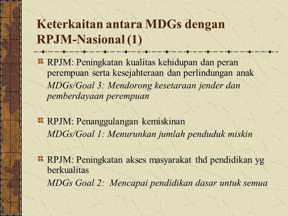 Keterkaitan antara MDGs dengan RPJM-Nasional (1) RPJM: Peningkatan kualitas kehidupan dan peran perempuan serta kesejahteraan dan perlindungan anak M