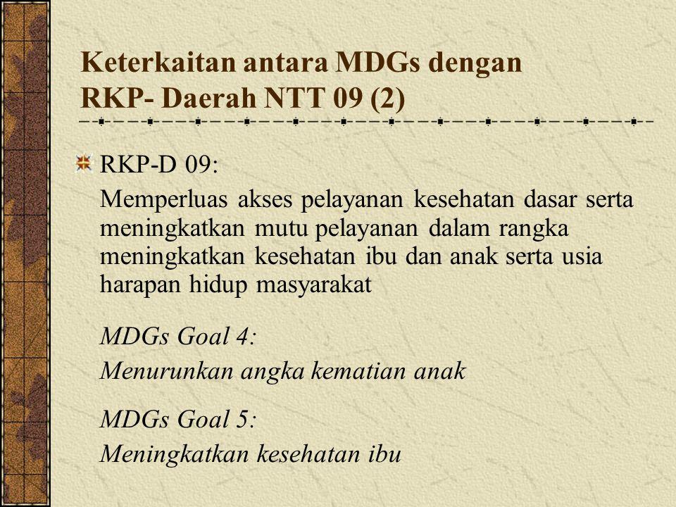 Keterkaitan antara MDGs dengan RKP- Daerah NTT 09 (2) RKP-D 09: Memperluas akses pelayanan kesehatan dasar serta meningkatkan mutu pelayanan dalam ra