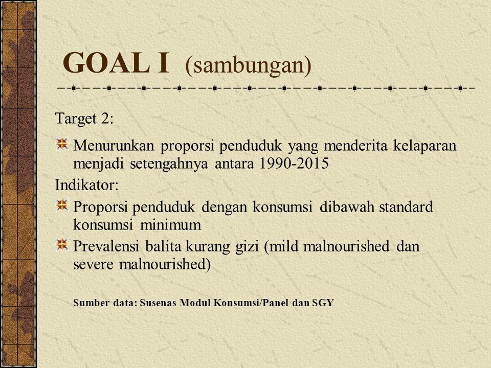 MDGs Goal 7: MEMASTIKAN KE-LESTARIAN LINGKUNGAN HIDUP (1) Target 9: Memadukan prinsip-prinsip pembangunan berkelanjutan dengan kebijakan dan program nasional serta mengebalikan sumber daya lingkungan yang hilang Indikator: Rasio luas kawasan yang tertutup pepohonan/hutan terhadap luas daratan, Rasio luas kawasan lindung terhadap luas daratan, Persentase rumah tangga yang menggunakan bahan bakar padat untuk memasak, Sumber data: Dephut, Susenas Kor