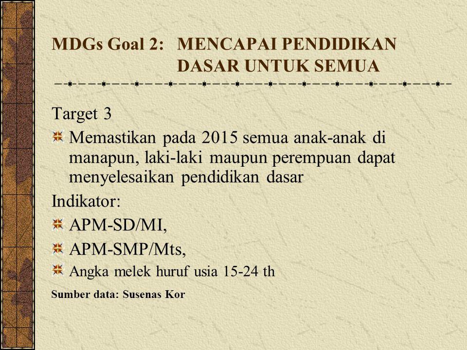 MDGs Goal 2: MENCAPAI PENDIDIKAN DASAR UNTUK SEMUA Target 3 Memastikan pada 2015 semua anak-anak di manapun, laki-laki maupun perempuan dapat menyeles