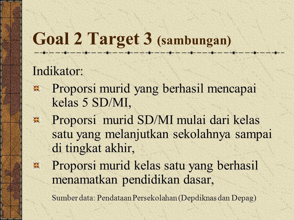 Goal 7 (sambungan) Target 10: Menurunkan sebesar separuh, proporsi penduduk tanpa akses terhadap sumber air bersih yang aman dan berkelanjutan serta fasilitas sanitasi dasar pada tahun 2015 Indikator: Proporsi penduduk yang menggunakan sumber air minum yang telindungi, Proporsi penduduk dengan fasilitas sanitasi yang memadai Sumber data: Susenas Kor