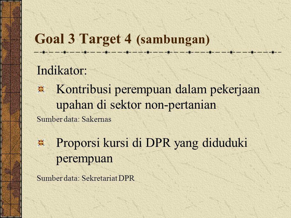 Goal 3 Target 4 (sambungan) Indikator: Kontribusi perempuan dalam pekerjaan upahan di sektor non-pertanian Sumber data: Sakernas Proporsi kursi di DP