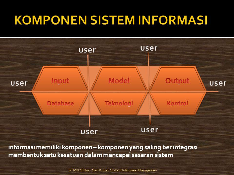 Input informasi memiliki komponen – komponen yang saling ber integrasi membentuk satu kesatuan dalam mencapai sasaran sistem