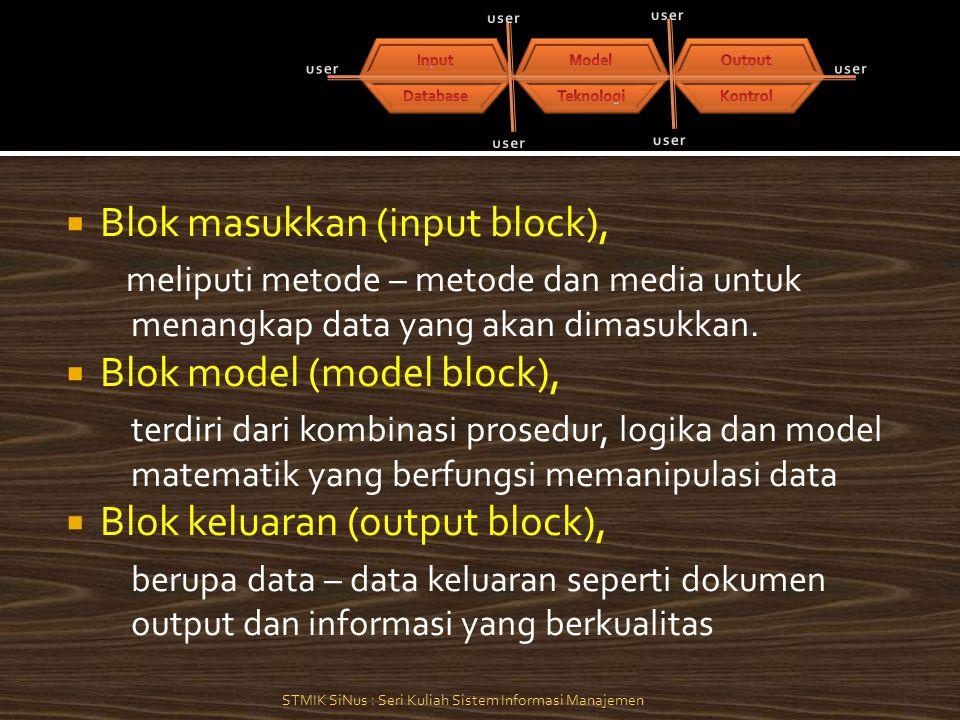  Blok masukkan (input block), meliputi metode – metode dan media untuk menangkap data yang akan dimasukkan.