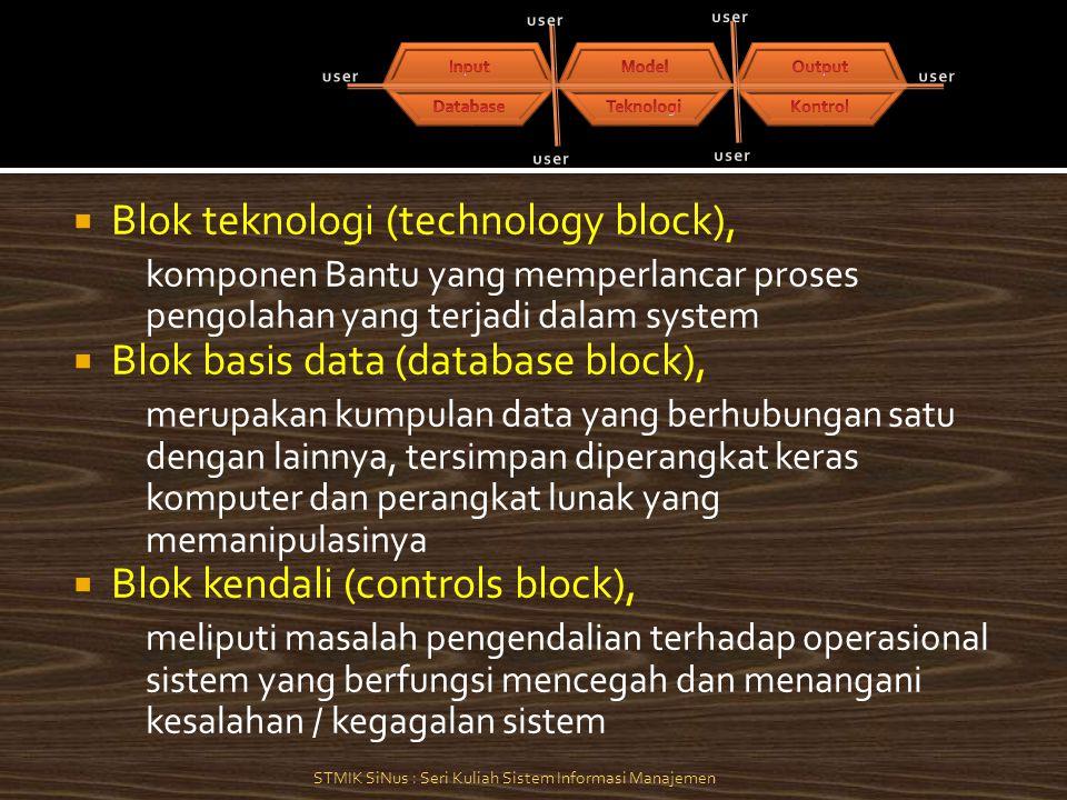  Blok teknologi (technology block), komponen Bantu yang memperlancar proses pengolahan yang terjadi dalam system  Blok basis data (database block), merupakan kumpulan data yang berhubungan satu dengan lainnya, tersimpan diperangkat keras komputer dan perangkat lunak yang memanipulasinya  Blok kendali (controls block), meliputi masalah pengendalian terhadap operasional sistem yang berfungsi mencegah dan menangani kesalahan / kegagalan sistem STMIK SiNus : Seri Kuliah Sistem Informasi Manajemen