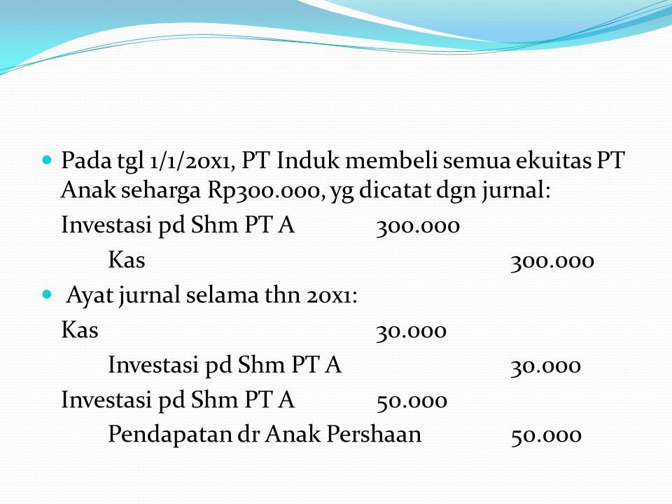  Pada tgl 1/1/20x1, PT Induk membeli semua ekuitas PT Anak seharga Rp300.000, yg dicatat dgn jurnal: Investasi pd Shm PT A300.000 Kas300.000  Ayat jurnal selama thn 20x1: Kas30.000 Investasi pd Shm PT A30.000 Investasi pd Shm PT A50.000 Pendapatan dr Anak Pershaan50.000