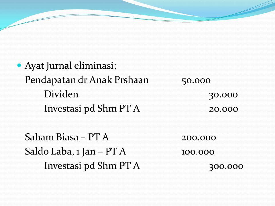  Ayat Jurnal eliminasi; Pendapatan dr Anak Prshaan50.000 Dividen30.000 Investasi pd Shm PT A20.000 Saham Biasa – PT A200.000 Saldo Laba, 1 Jan – PT A100.000 Investasi pd Shm PT A300.000