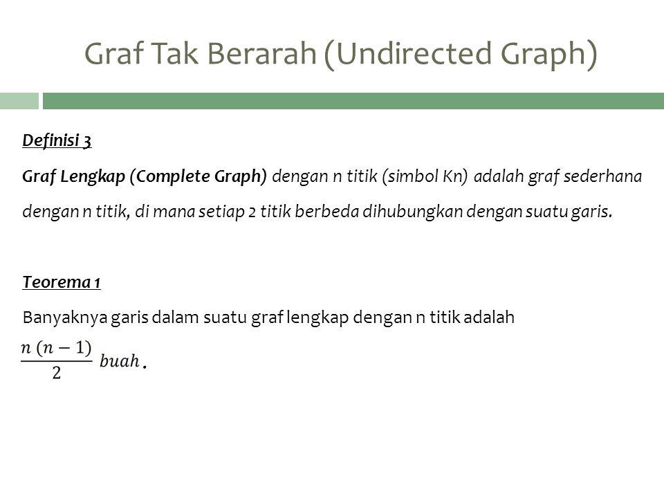 Definisi 3 Graf Lengkap (Complete Graph) dengan n titik (simbol Kn) adalah graf sederhana dengan n titik, di mana setiap 2 titik berbeda dihubungkan d