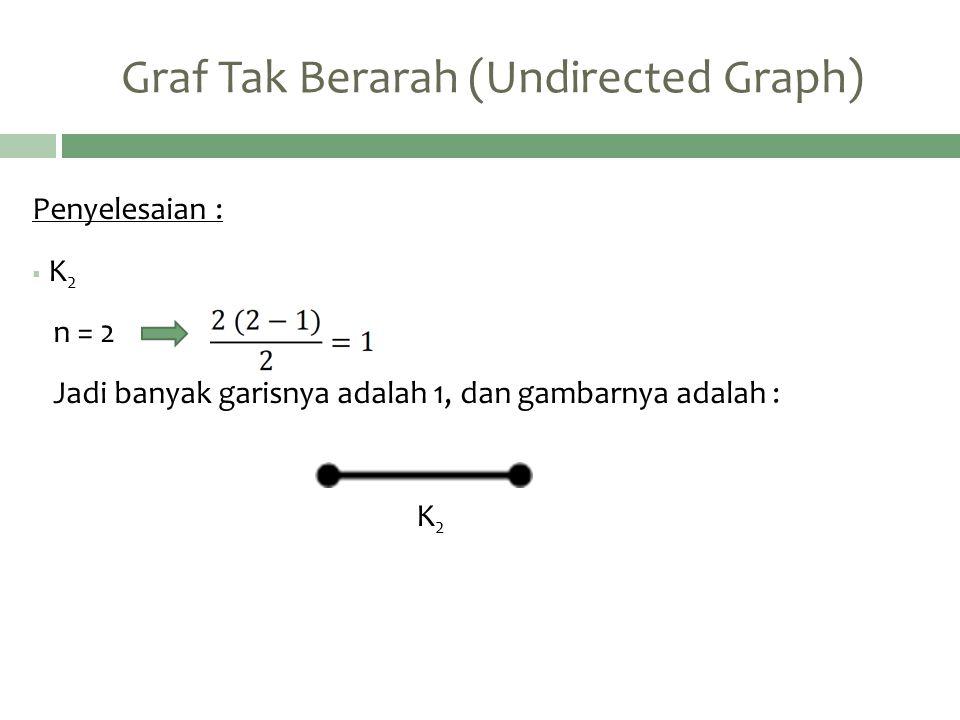 Graf Tak Berarah (Undirected Graph) Penyelesaian :  K 2 n = 2 Jadi banyak garisnya adalah 1, dan gambarnya adalah : K 2