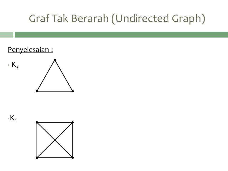 Graf Tak Berarah (Undirected Graph) Penyelesaian :  K 3  K 4