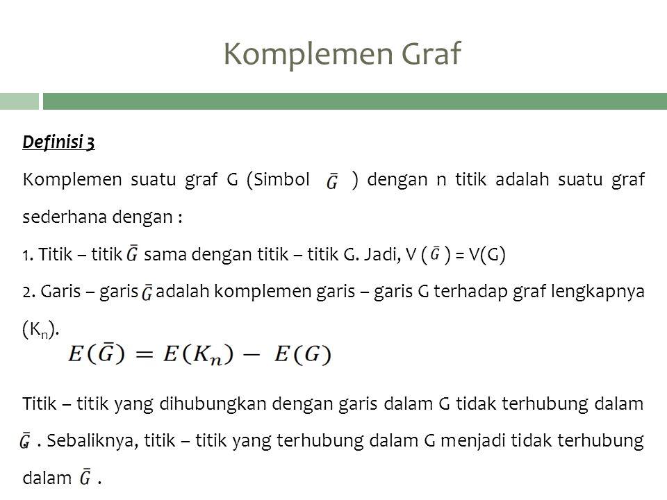 Komplemen Graf Definisi 3 Komplemen suatu graf G (Simbol ) dengan n titik adalah suatu graf sederhana dengan : 1. Titik – titik sama dengan titik – ti