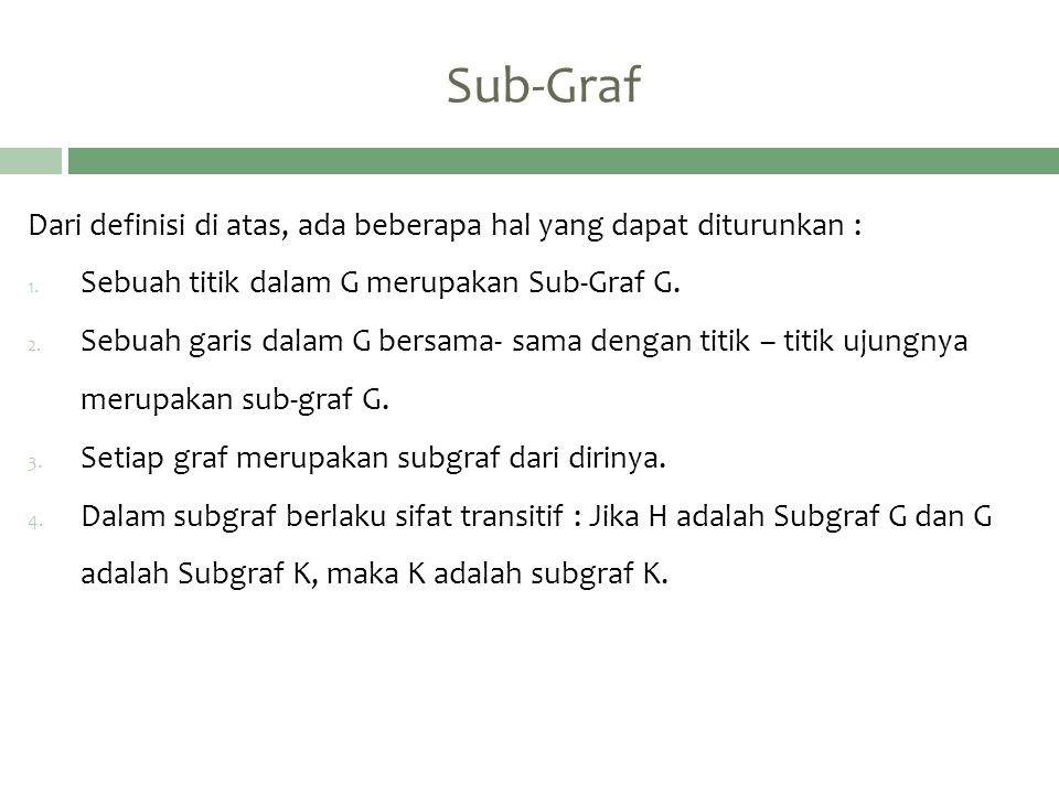 Sub-Graf Dari definisi di atas, ada beberapa hal yang dapat diturunkan : 1. Sebuah titik dalam G merupakan Sub-Graf G. 2. Sebuah garis dalam G bersama