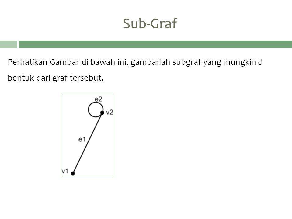 Sub-Graf Perhatikan Gambar di bawah ini, gambarlah subgraf yang mungkin d bentuk dari graf tersebut.