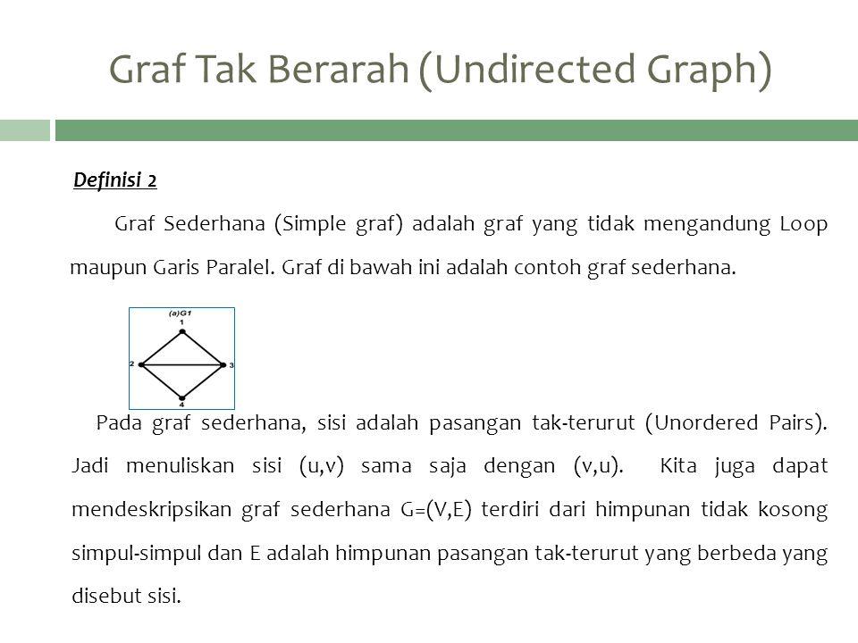 Graf Tak Berarah (Undirected Graph) Definisi 2 Graf Sederhana (Simple graf) adalah graf yang tidak mengandung Loop maupun Garis Paralel.