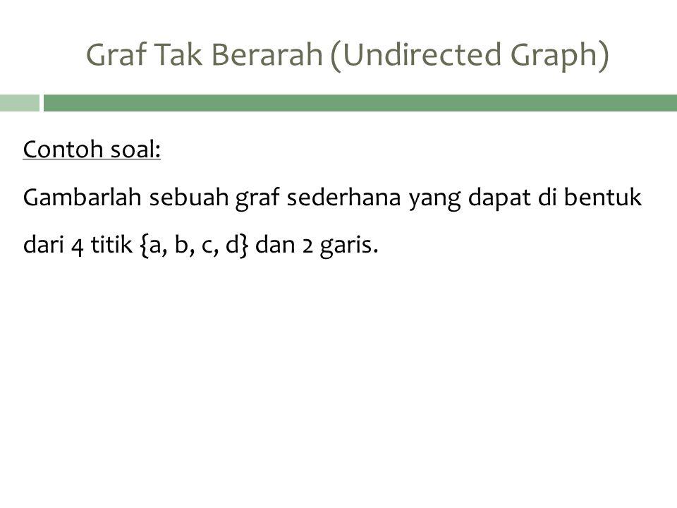 Sub-Graf Perhatikan Gambar – gambar di bawah berikut ini : c. Apakah H merupakan SubGraf dari G?