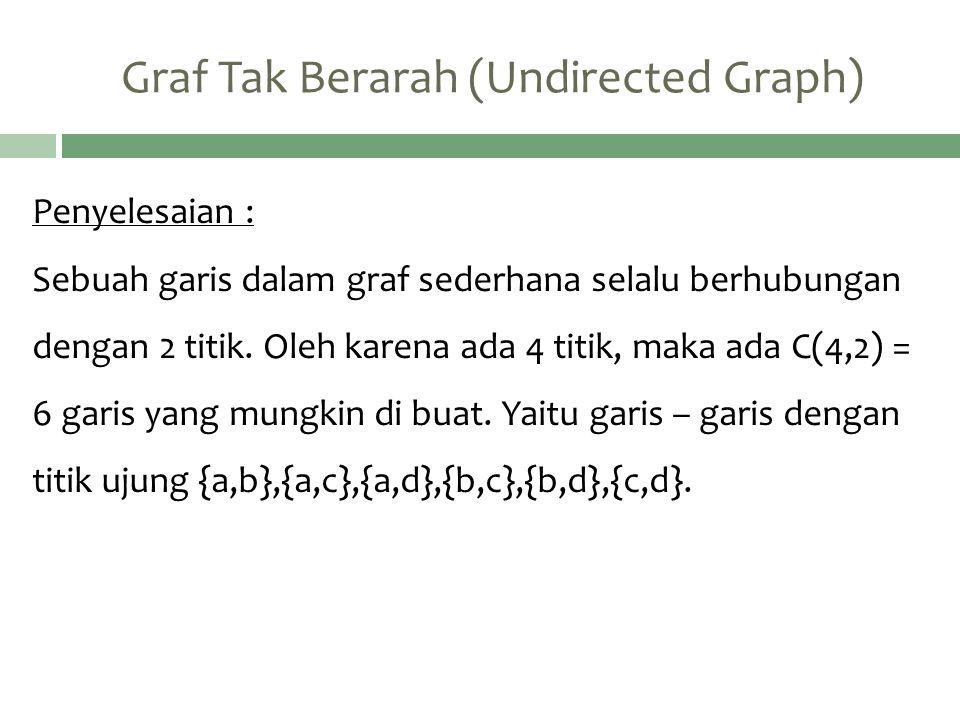 Graf Tak Berarah (Undirected Graph) Penyelesaian : Sebuah garis dalam graf sederhana selalu berhubungan dengan 2 titik.