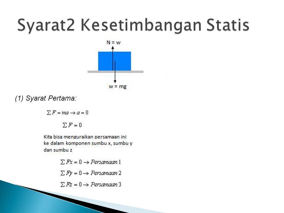 Keterangan gambar : F = gaya tarik Fg = gaya gesek N = gaya normal w = gaya berat m = massa g = percepatan gravitasi