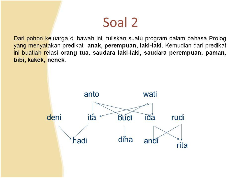 Soal 2 wati idadeni andihadi rita anto itarudi budi dina Dari pohon keluarga di bawah ini, tuliskan suatu program dalam bahasa Prolog yang menyatakan predikat anak, perempuan, laki-laki.