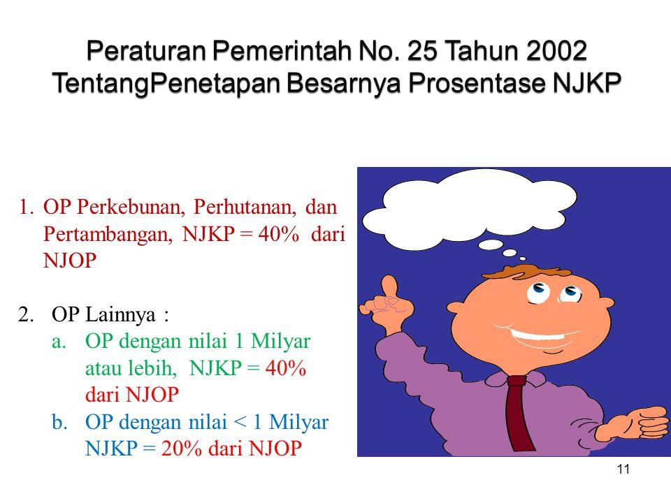 11 1.OP Perkebunan, Perhutanan, dan Pertambangan, NJKP = 40% dari NJOP 2.
